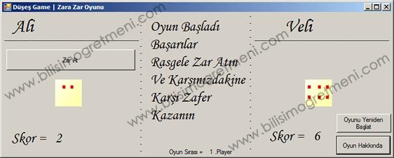 zaroyun